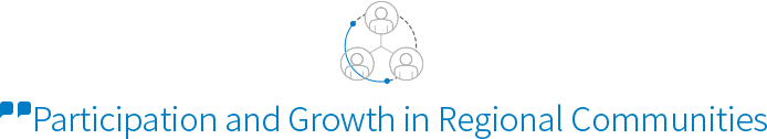 Participation and Growth in Regional Communities